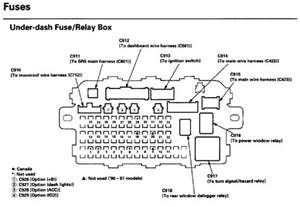 similiar 99 honda civic fuse box diagram keywords civic del sol fuse panel printable copies of the fuse diagrams here