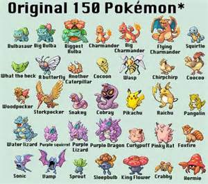 all the original pokemon characters name