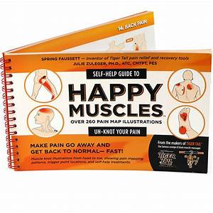 Happy Muscles U2122  U201cself