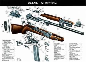 Was The M2 Carbine America U2019s First Assault Rifle