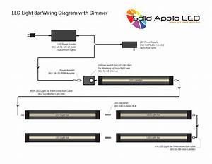 12in Daylight White Dimmable Led Light Bar