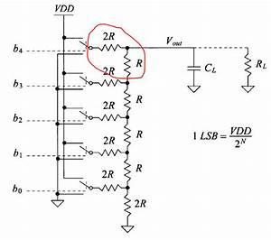 lab With circuitlab vga resistor dac