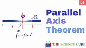 Moment Of Inertia  U0026 Parallel Axis Theorem  With Example Of