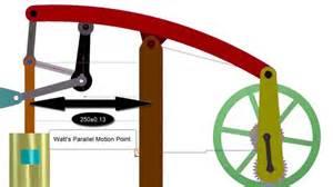 Patents Found In The  U0026 39 Boulton-watt U0026 39  Steam Engine