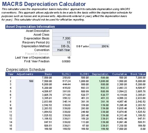 Free MACRS Depreciation Calculator for Excel