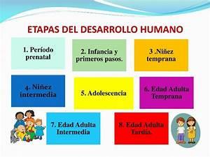 Desarrollo Humano y Etica: concepto de desarrollo humano