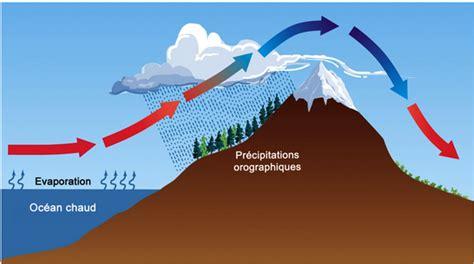 pluies orographiques pr 233 cipitation