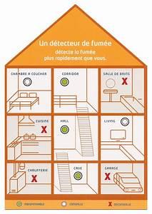 Detecteur De Fumée : o placer les d tecteurs de fum e ~ Melissatoandfro.com Idées de Décoration