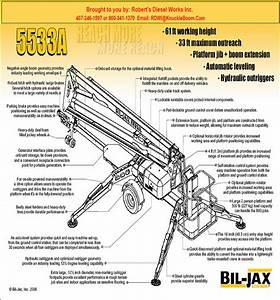 Boom Truck Parts Diagram  Parts  Auto Parts Catalog And