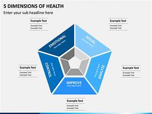 5 Dimensions Of Health Powerpoint Template