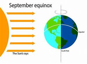 11 Ways To Celebrate The Fall Autumnal Equinox