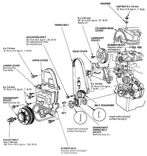 Honda Civic Engine Diagram Charts Free