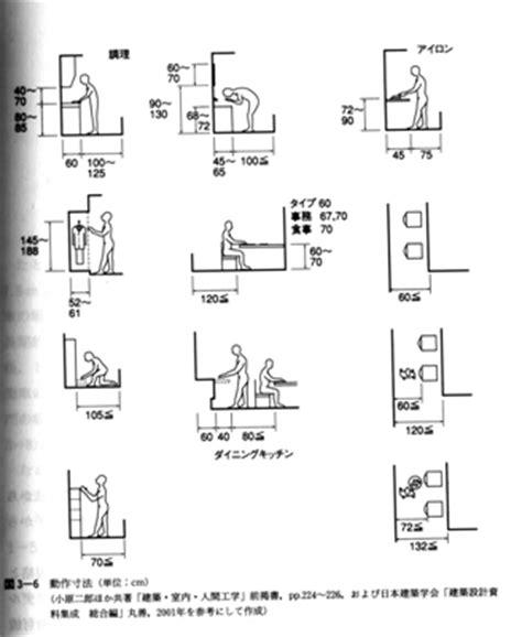 「建築計画論」