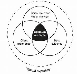 Decision Making In Evidence Based Veterinary Medicine
