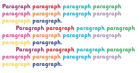 Paragraphs Explained For Ks2 Parents  How To Use Paragraphs Theschoolrun