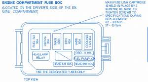 Ford Super Duty F-650 F-750 2008 Fuse Box  Block Circuit Breaker Diagram