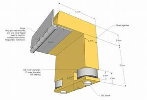 Wood Project Ideas: Guide to Get Wood joints construction