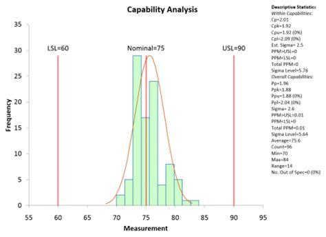 spc software spc  excel excel data analysis