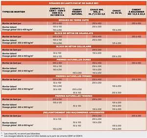 Dosage Pour Faire Du Beton : dosage du mortier ~ Premium-room.com Idées de Décoration