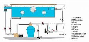 Swimming Pool Plumbing Design Handbook