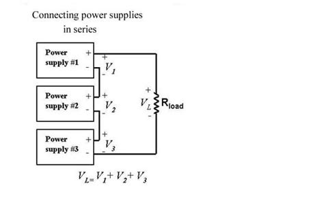 Learn Connect Power Supplies Series For Higher