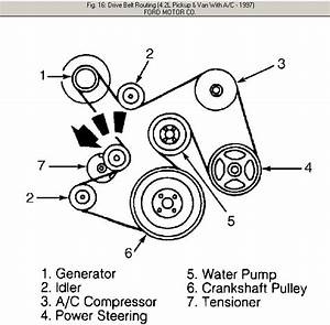 We Need A Diagram For The Serpentine Belt For A  U0026quot 97 Ford F150 4 2 V6 Motor  Thanks  We Saw