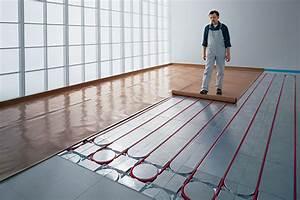 Fußbodenheizung Estrich Aufbau : fussbodenheizung trockenbausystem joco moderne ~ Michelbontemps.com Haus und Dekorationen