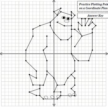 Picture Graphing (monster) Plotting Points On A Coordinate Plane By Mr Murphy