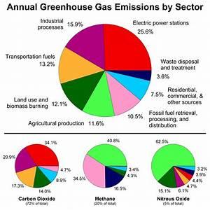 U00bb Greenhouse Effect Google Earth  U0026 Environmental Problems