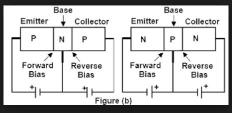 What Bjt Bipolar Junction Transistor Polytechnic Hub