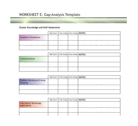 Project Management Gap Analysis Template Excel Gap Analysis Template Cyberuse