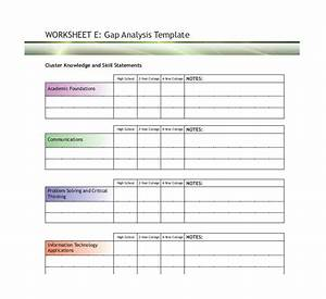 40 gap analysis templates exmaples word excel pdf With personal gap analysis template