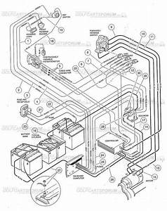 Ezgo 48 Volt Accessories Wiring Diagram