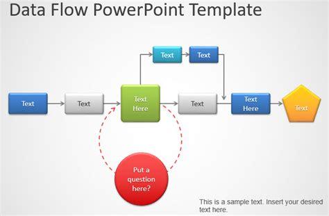 microsoft powerpoint flowchart template  periodic