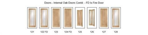 Building Products   Internal Oak Doors   Angus Maciver Ltd
