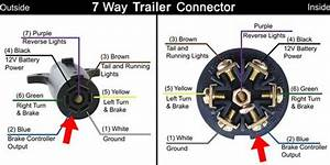 Problems With 2014 Silverdo N Trailer Hook Uo Html