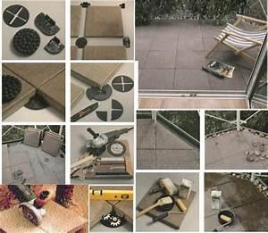 Boden Für Terrasse : bodenplatten trocken verlegen der boden f r balkon und terrasse haus ratgeber ~ Orissabook.com Haus und Dekorationen