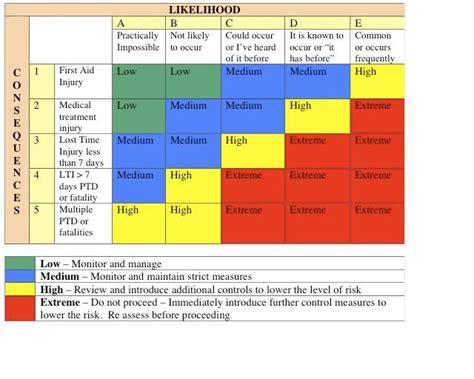 index  safehandsreference documents