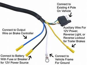 Trailer Connectors In North America Wiring Diagram