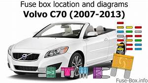 Fuse Box Location And Diagrams  Volvo C70  2007