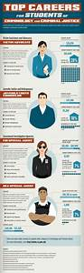 Top Careers for Students of Criminology and Criminal ...