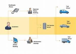 Business Processes  U2014 Workflow