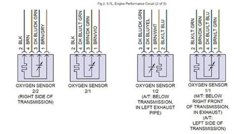 advanced o2 sensor diagnostics tracing sensor wiring and