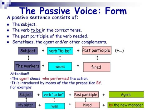 Introduction To The Passive Voice Ii