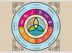 Solstice Dates And Equinox Dates Calendar Autos Post