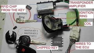 How To Hacking Immobilizer System When Keys Lost Or Swapped Ecu