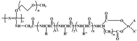 what is the chemical formula for table salt chemical makeup of table salt makeup vidalondon