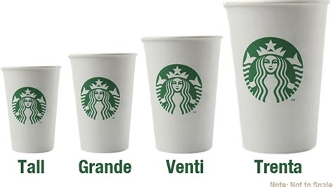 starbuck sizes starbucks under fire for their cup sizes in china the beijinger