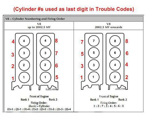 Cylinder Misfire Jaguar Forums Enthusiasts Forum