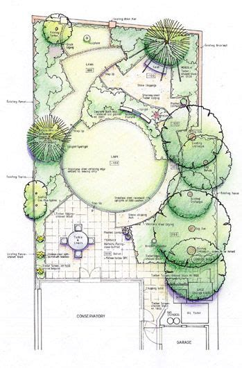 best 25 garden design plans ideas on small